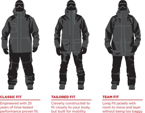 Bonfire Terra 2L Stretch 3-in-1 Snowboard Jacket Mens